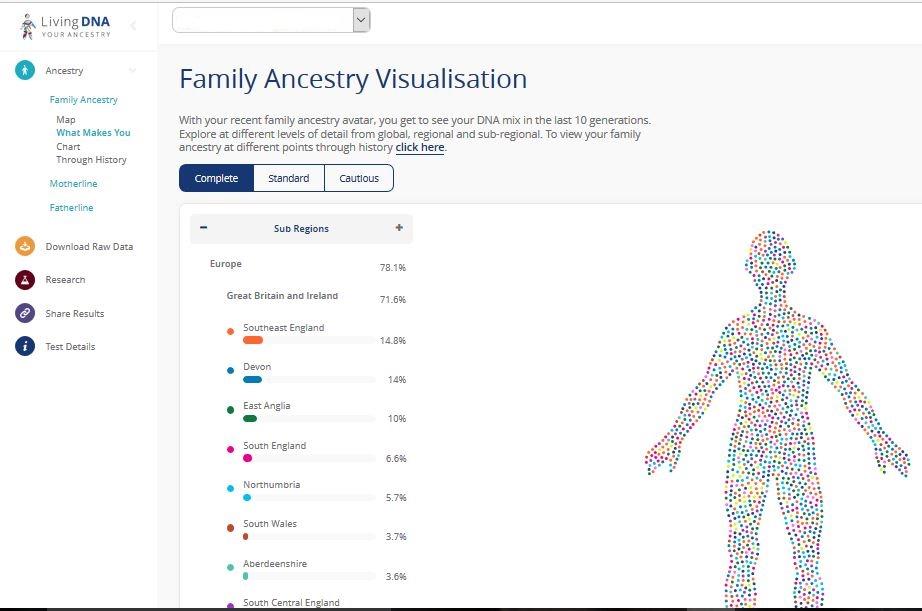 LivingDNA ancestry